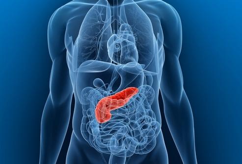 Острый панкреатит лечение симптомы причины диагностика