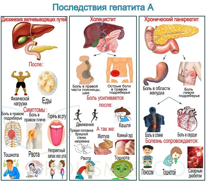 Факторы способствующие развитию гепатита а thumbnail