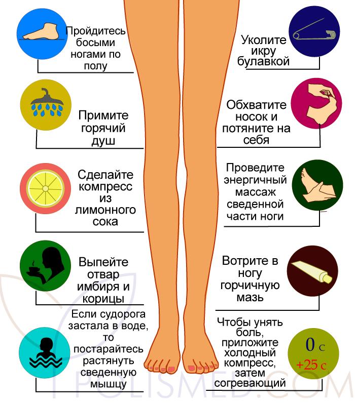 Что делать, когда у меня есть сокращение в моей ноге? 10 самых важных советов