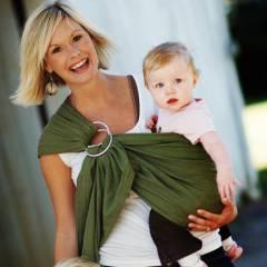 Дисплазия тазобедренного сустава – симптомы и признаки патологии